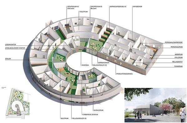 Commissioning Eventyrhaven CXweb, af Nova5 Arkitekter